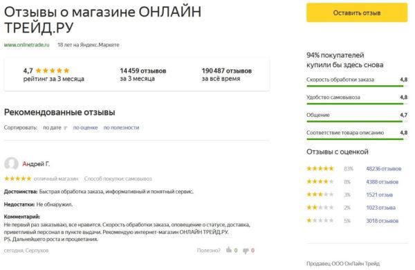 Отзывы об Онлайн Трейде на Яндекс Маркете