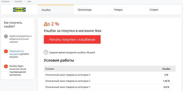 Скриншот Price.ru